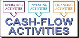 Title: Cash Flow Activities - Description: Operating Activities, Investing Activities, Financing Activities